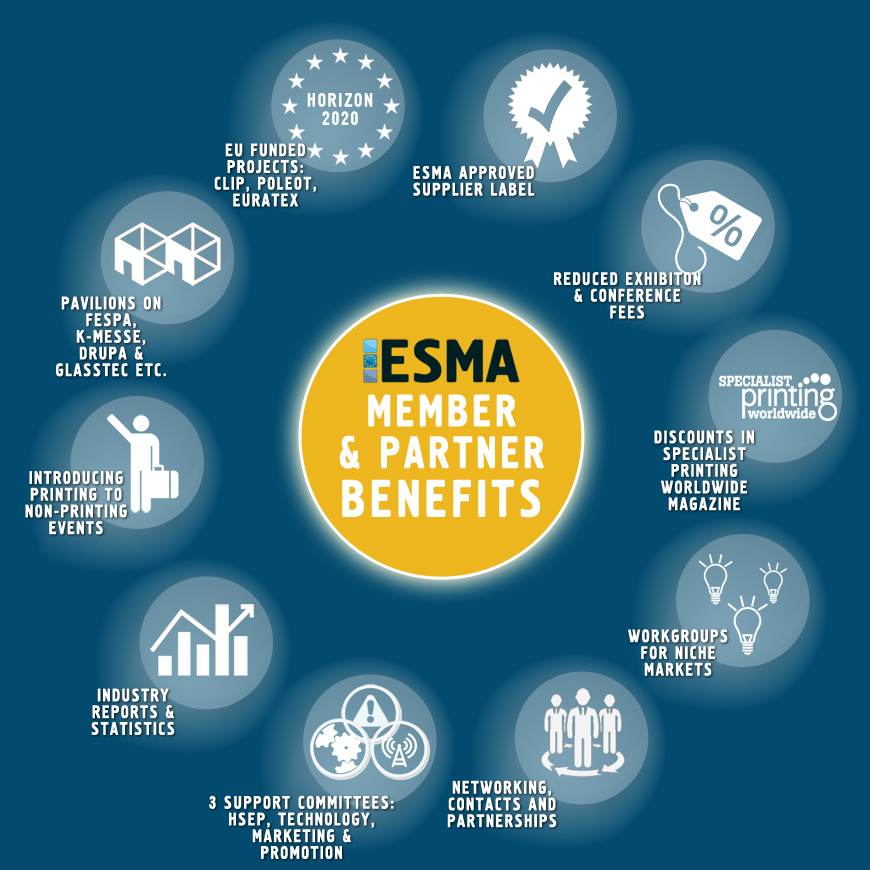 ESMA Benefits